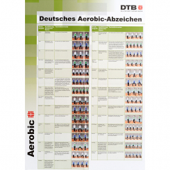 Aerobic-Abzeichen Aufgabenplakat