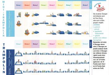 Trampolin-Abzeichen Kinder Übungskarten 10er