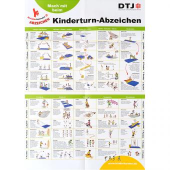 Restposten Kinderturn-Abzeichen Aufgabenplakat (Auflage 2009)